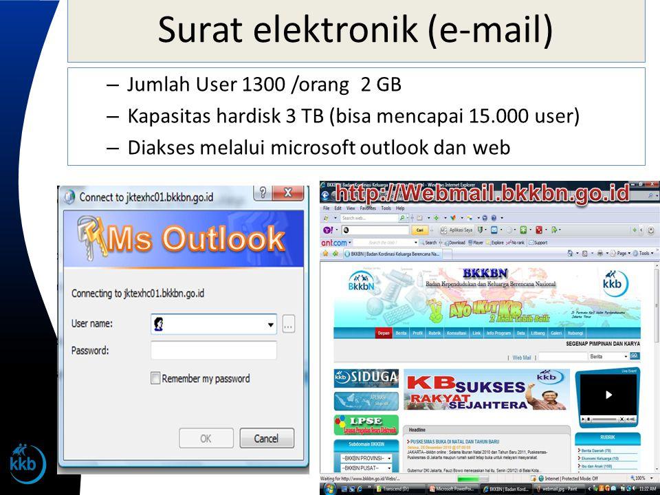 Surat elektronik (e-mail) – Jumlah User 1300 /orang 2 GB – Kapasitas hardisk 3 TB (bisa mencapai 15.000 user) – Diakses melalui microsoft outlook dan
