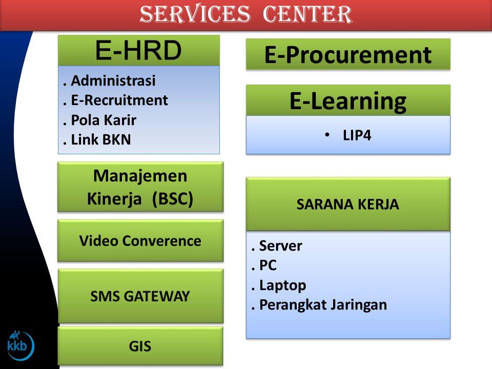 E-Procurement Services Center Manajemen Kinerja (BSC) E-HRD.