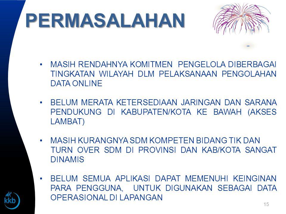 PERMASALAHAN 15 •MASIH RENDAHNYA KOMITMEN PENGELOLA DIBERBAGAI TINGKATAN WILAYAH DLM PELAKSANAAN PENGOLAHAN DATA ONLINE •BELUM MERATA KETERSEDIAAN JAR