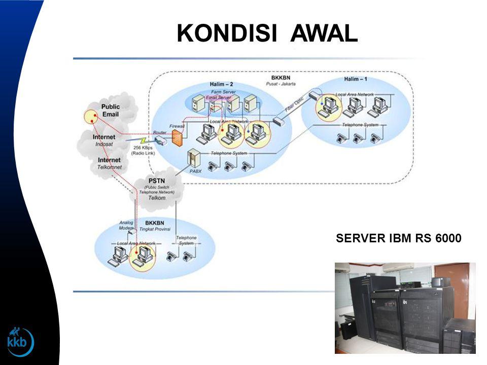 NoNama MesinType-ModelTingkat Kerusakan / bln Siap Pakai / bln ( % ) Hardware < 10> 10 1Server SP9076-500X 67 % 2External Storage7133-D40X 10 % 3CWS7025-F80X 90 % 4E-mail Server7044-170X 98 % 5Tape Drive3581 / 3580X95 % System Keseluruhan27 % KONDISI TEKNIS SERVER IBM RS600