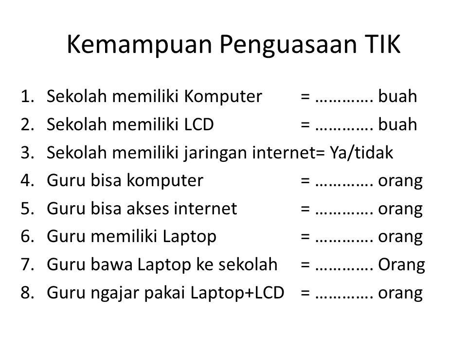 Kemampuan Penguasaan TIK 1.Sekolah memiliki Komputer= …………. buah 2.Sekolah memiliki LCD= …………. buah 3.Sekolah memiliki jaringan internet= Ya/tidak 4.G