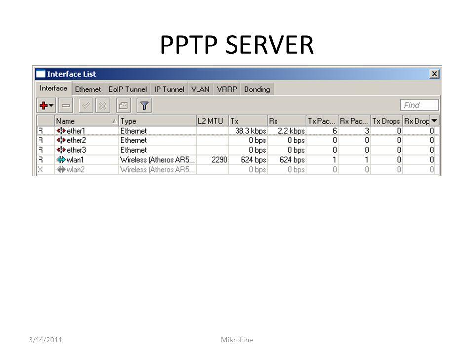 PPTP SERVER 3/14/2011MikroLine