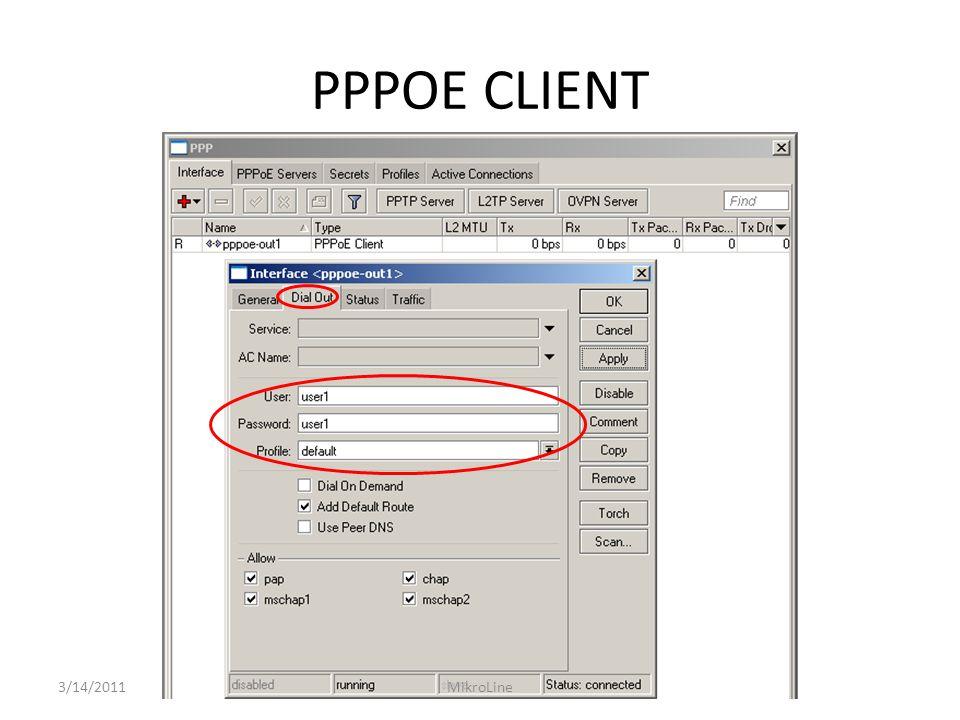 PPPOE CLIENT 3/14/2011MikroLine