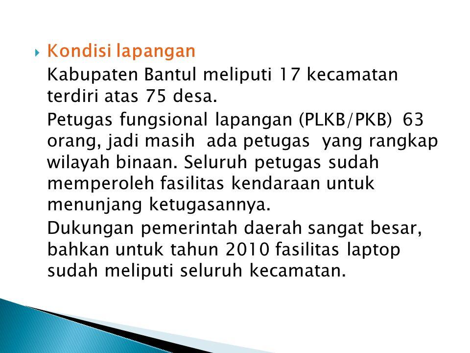  Kondisi lapangan Kabupaten Bantul meliputi 17 kecamatan terdiri atas 75 desa. Petugas fungsional lapangan (PLKB/PKB) 63 orang, jadi masih ada petuga