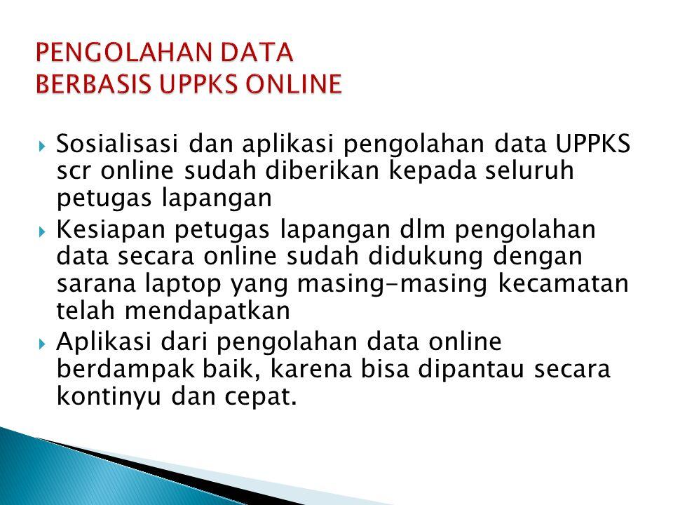  Sosialisasi dan aplikasi pengolahan data UPPKS scr online sudah diberikan kepada seluruh petugas lapangan  Kesiapan petugas lapangan dlm pengolahan