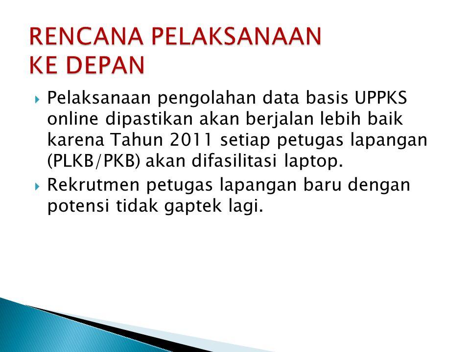  Pelaksanaan pengolahan data basis UPPKS online dipastikan akan berjalan lebih baik karena Tahun 2011 setiap petugas lapangan (PLKB/PKB) akan difasil