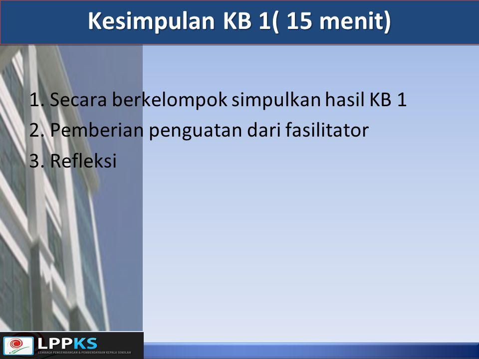 Kesimpulan KB 1( 15 menit) 1. Secara berkelompok simpulkan hasil KB 1 2. Pemberian penguatan dari fasilitator 3. Refleksi