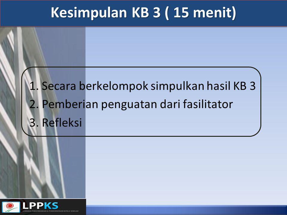 Kesimpulan KB 3 ( 15 menit) 1. Secara berkelompok simpulkan hasil KB 3 2. Pemberian penguatan dari fasilitator 3. Refleksi