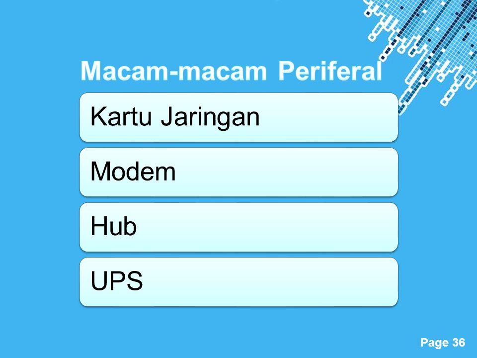 Powerpoint Templates Page 36 Kartu JaringanModemHubUPS