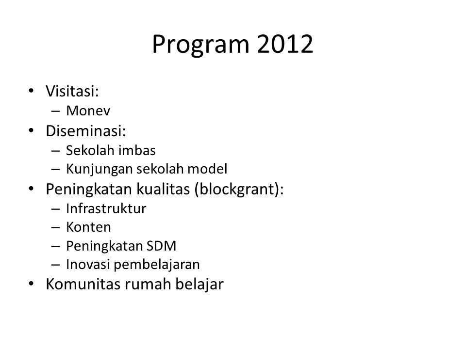 Program 2012 • Visitasi: – Monev • Diseminasi: – Sekolah imbas – Kunjungan sekolah model • Peningkatan kualitas (blockgrant): – Infrastruktur – Konten – Peningkatan SDM – Inovasi pembelajaran • Komunitas rumah belajar