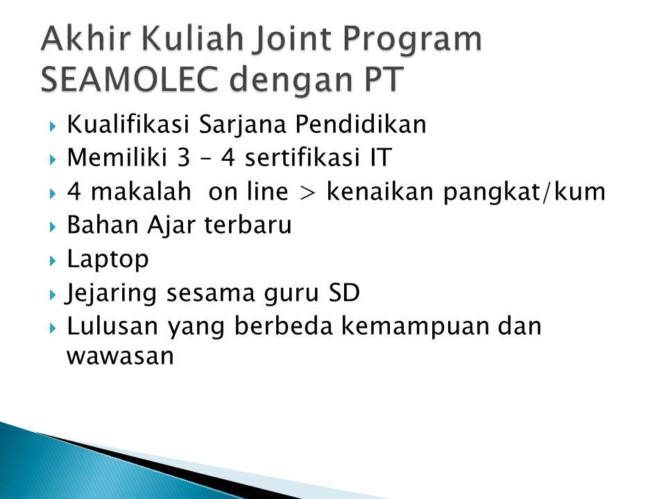  Kualifikasi Sarjana Pendidikan  Memiliki 3 – 4 sertifikasi IT  4 makalah on line > kenaikan pangkat/kum  Bahan Ajar terbaru  Laptop  Jejaring sesama guru SD  Lulusan yang berbeda kemampuan dan wawasan