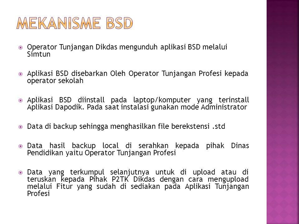  Operator Tunjangan Dikdas mengunduh aplikasi BSD melalui Simtun  Aplikasi BSD disebarkan Oleh Operator Tunjangan Profesi kepada operator sekolah  Aplikasi BSD diinstall pada laptop/komputer yang terinstall Aplikasi Dapodik.