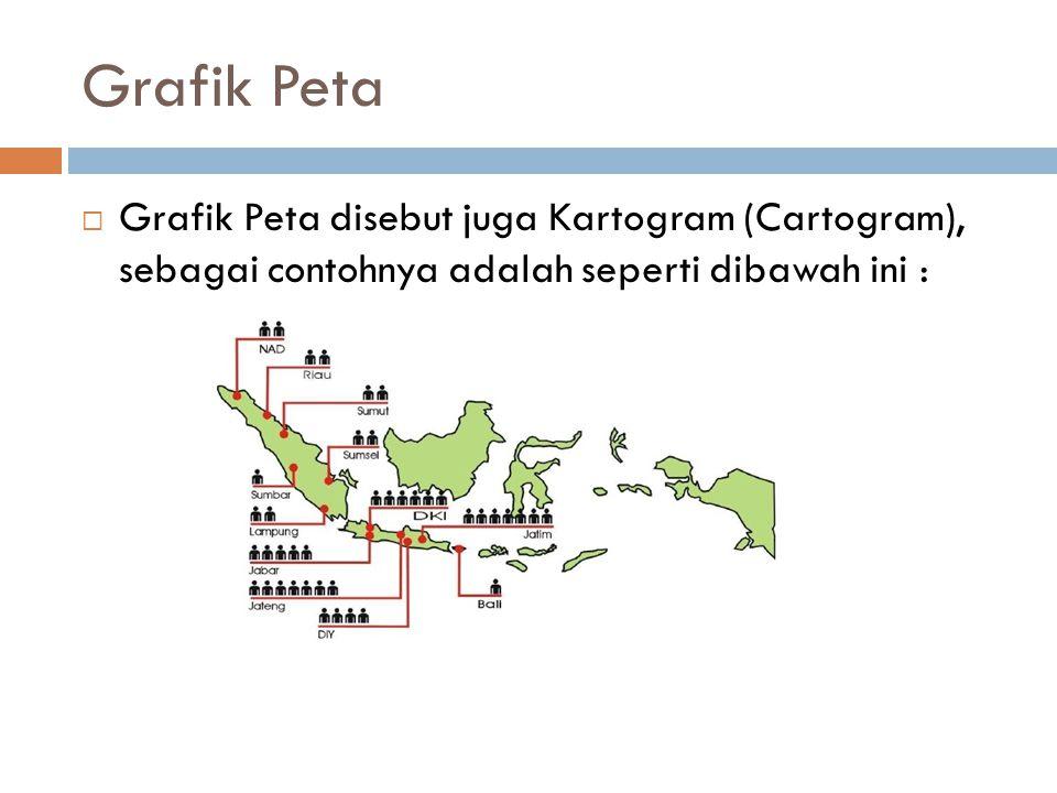 Grafik Peta  Grafik Peta disebut juga Kartogram (Cartogram), sebagai contohnya adalah seperti dibawah ini :