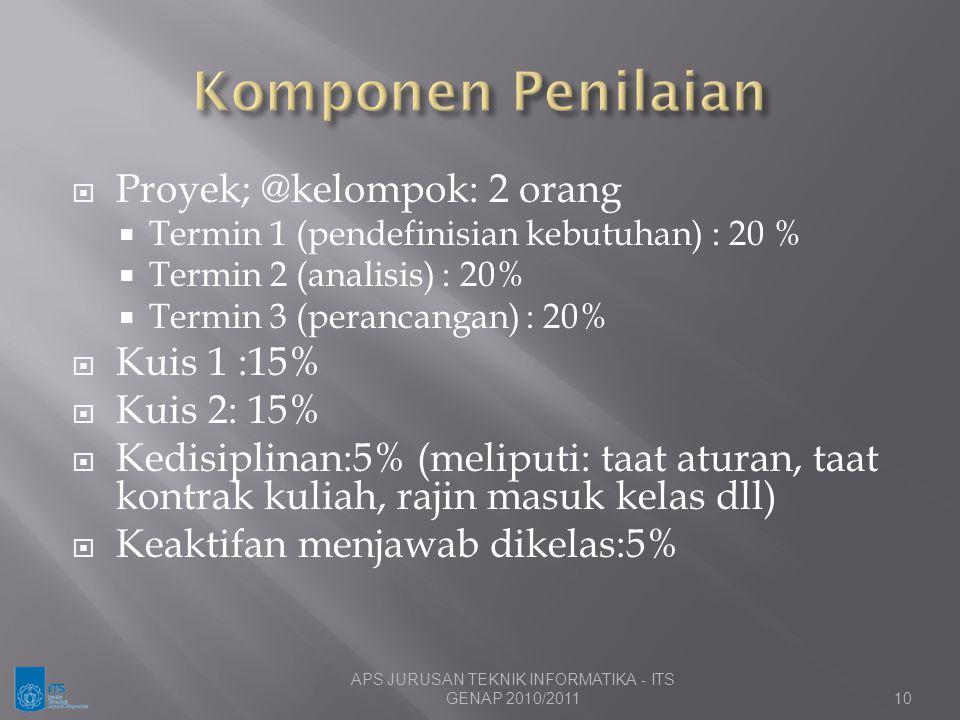  Proyek; @kelompok: 2 orang  Termin 1 (pendefinisian kebutuhan) : 20 %  Termin 2 (analisis) : 20%  Termin 3 (perancangan) : 20%  Kuis 1 :15%  Ku