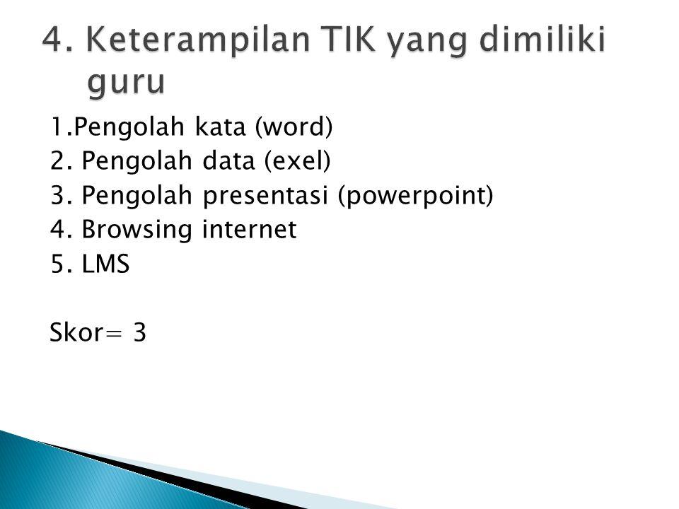 1.Pengolah kata (word) 2.Pengolah data (exel) 3. Pengolah presentasi (powerpoint) 4.