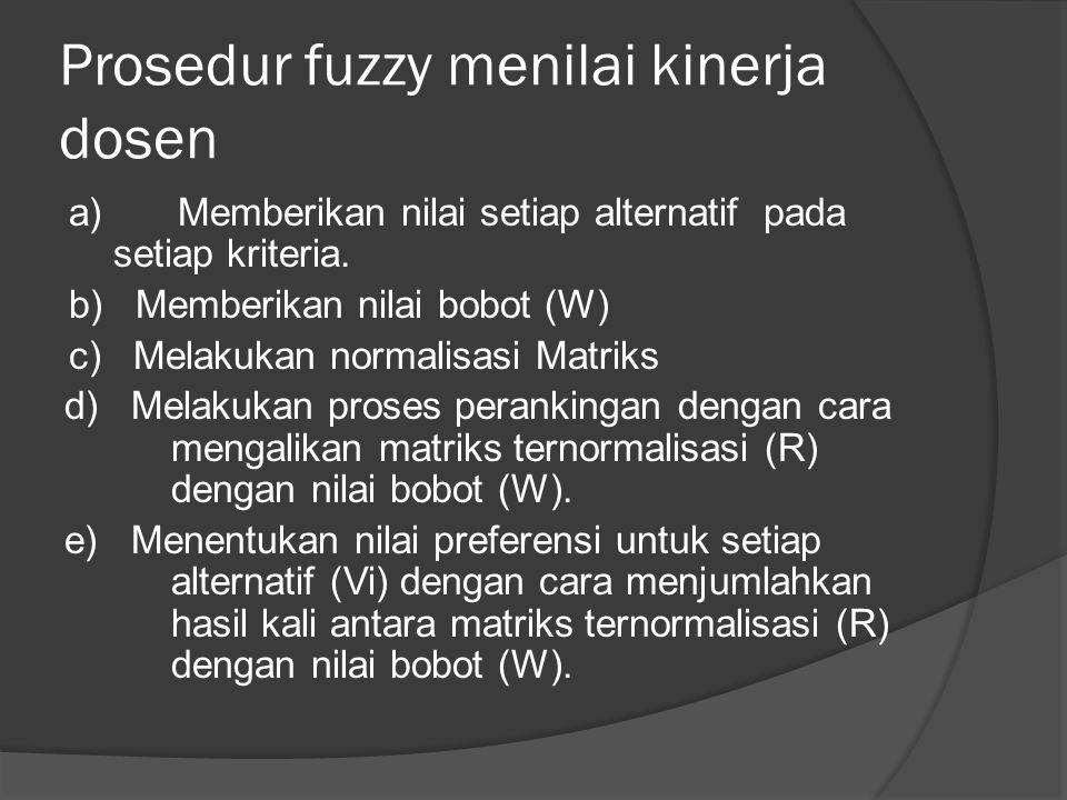 Prosedur fuzzy menilai kinerja dosen a) Memberikan nilai setiap alternatif pada setiap kriteria.