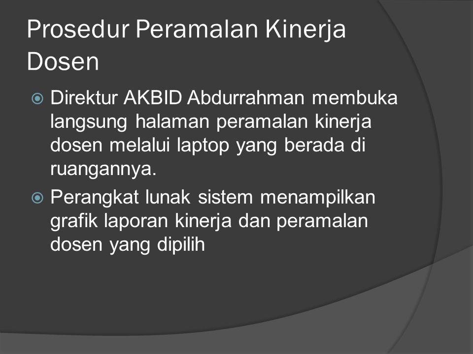 Prosedur Peramalan Kinerja Dosen  Direktur AKBID Abdurrahman membuka langsung halaman peramalan kinerja dosen melalui laptop yang berada di ruangannya.