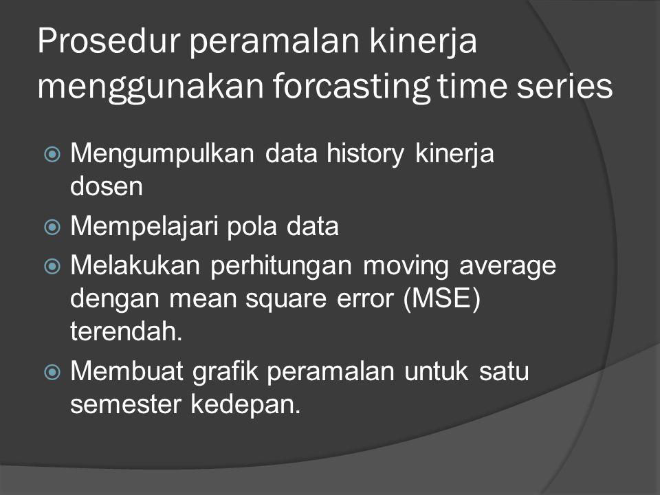 Prosedur peramalan kinerja menggunakan forcasting time series  Mengumpulkan data history kinerja dosen  Mempelajari pola data  Melakukan perhitungan moving average dengan mean square error (MSE) terendah.