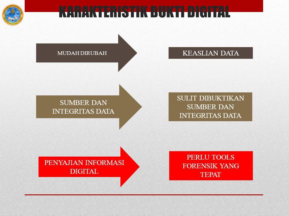 KARAKTERISTIK BUKTI DIGITAL MUDAH DIRUBAH KEASLIAN DATA SUMBER DAN INTEGRITAS DATA PENYAJIAN INFORMASI DIGITAL SULIT DIBUKTIKAN SUMBER DAN INTEGRITAS