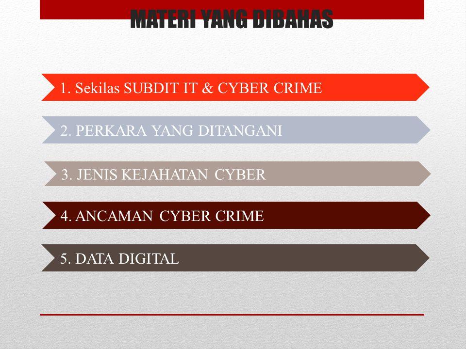 MATERI YANG DIBAHAS 4. ANCAMAN CYBER CRIME 5. DATA DIGITAL 2. PERKARA YANG DITANGANI 3. JENIS KEJAHATAN CYBER 1. Sekilas SUBDIT IT & CYBER CRIME