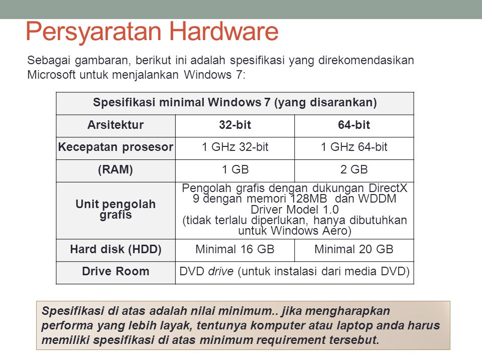 Spesifikasi minimal Windows 7 (yang disarankan) Arsitektur32-bit64-bit Kecepatan prosesor1 GHz 32-bit1 GHz 64-bit (RAM)1 GB2 GB Unit pengolah grafis Pengolah grafis dengan dukungan DirectX 9 dengan memori 128MB dan WDDM Driver Model 1.0 (tidak terlalu diperlukan, hanya dibutuhkan untuk Windows Aero) Hard disk (HDD)Minimal 16 GBMinimal 20 GB Drive RoomDVD drive (untuk instalasi dari media DVD) Spesifikasi di atas adalah nilai minimum..