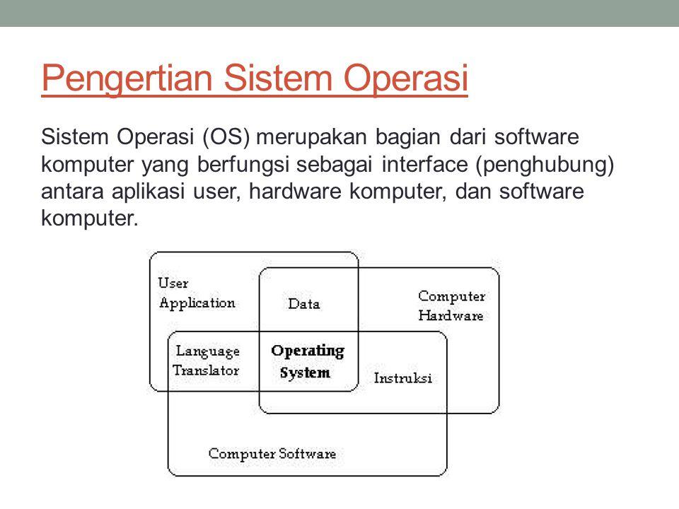 Pengertian Sistem Operasi Sistem Operasi (OS) merupakan bagian dari software komputer yang berfungsi sebagai interface (penghubung) antara aplikasi user, hardware komputer, dan software komputer.