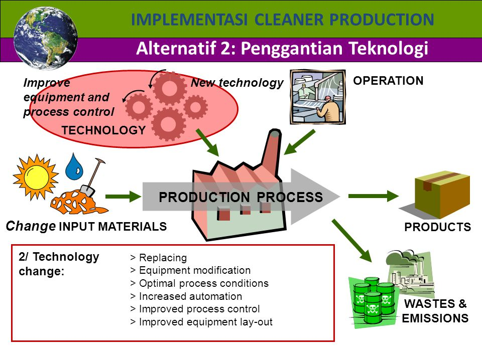 Alternatif 2: Penggantian Teknologi TECHNOLOGY OPERATION PRODUCTS PRODUCTION PROCESS 2/ Technology change: > Replacing > Equipment modification > Opti