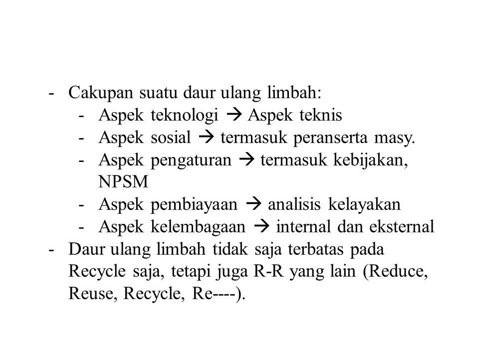 Konsultasi atau Diskusi: Laboratorium Buangan Padat dan B3 Labtek IXC, Lt 4 Email: mochammad.chaerul@ftsl.itb.ac.id