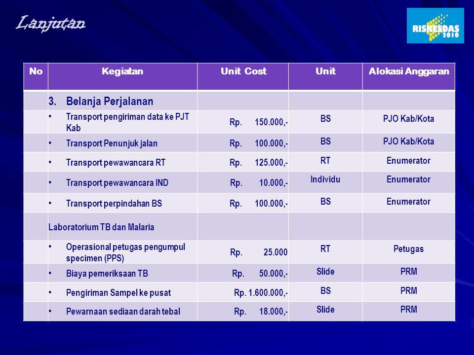 NoKegiatanUnit CostUnitAlokasi Anggaran 3.Belanja Perjalanan • Transport pengiriman data ke PJT Kab Rp. 150.000,- BSPJO Kab/Kota • Transport Penunjuk