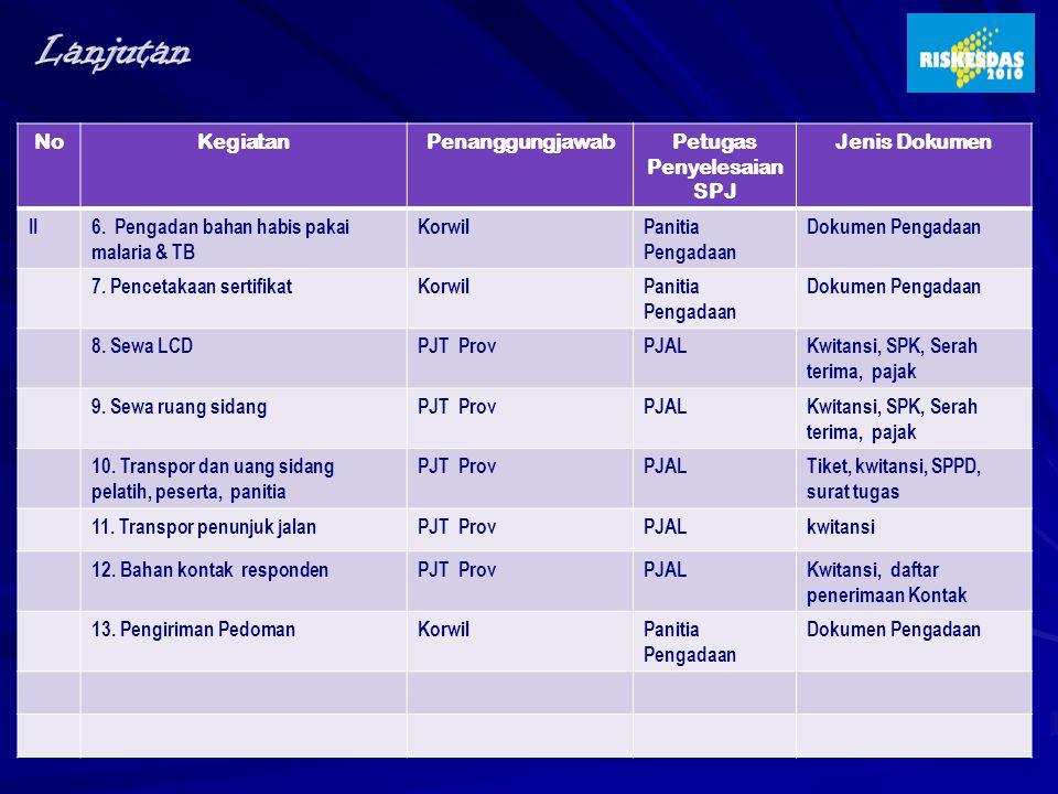 NoKegiatanPenanggungjawabPetugas Penyelesaian SPJ Jenis Dokumen II6. Pengadan bahan habis pakai malaria & TB KorwilPanitia Pengadaan Dokumen Pengadaan
