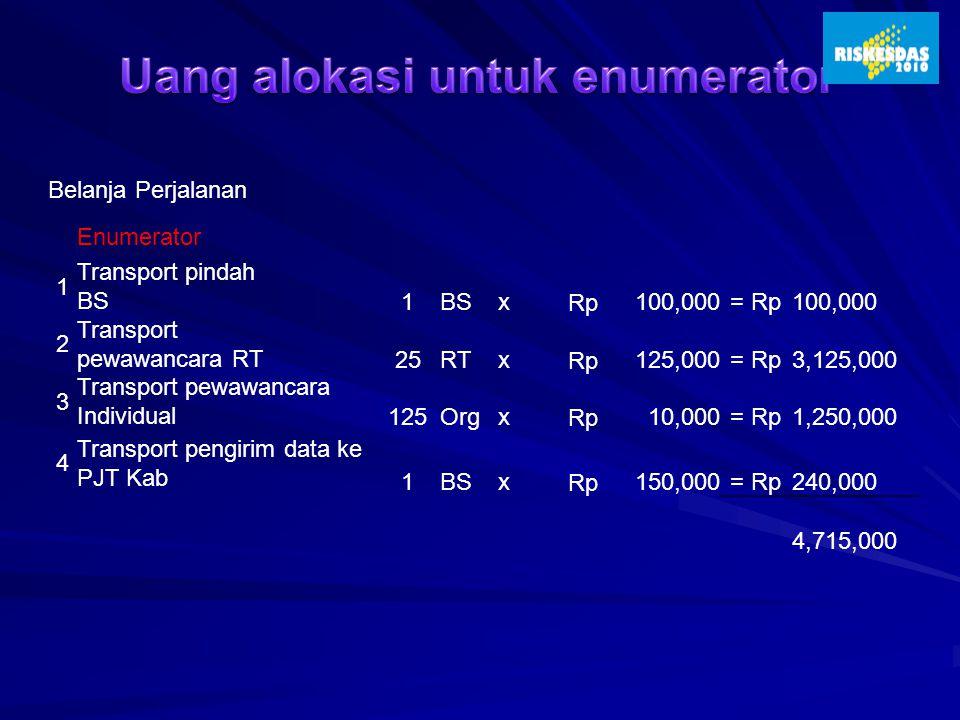 Belanja Perjalanan Enumerator 1 Transport pindah BS1BSxRp 100,000= Rp 100,000 2 Transport pewawancara RT25RTxRp 125,000= Rp 3,125,000 3 Transport pewa