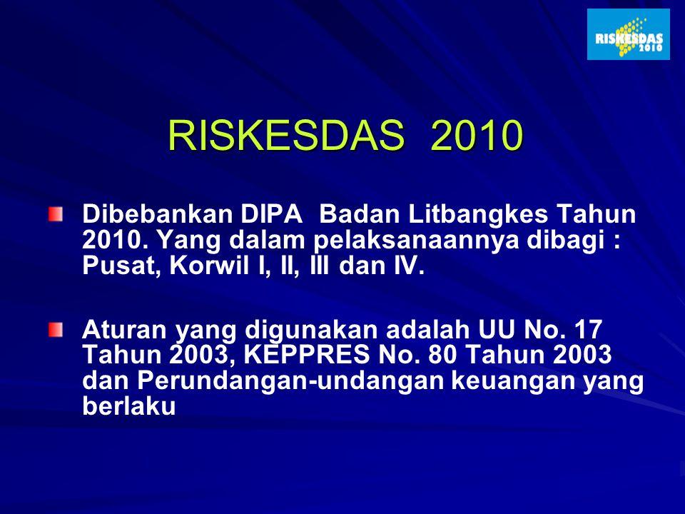RISKESDAS 2010 Dibebankan DIPA Badan Litbangkes Tahun 2010. Yang dalam pelaksanaannya dibagi : Pusat, Korwil I, II, III dan IV. Aturan yang digunakan