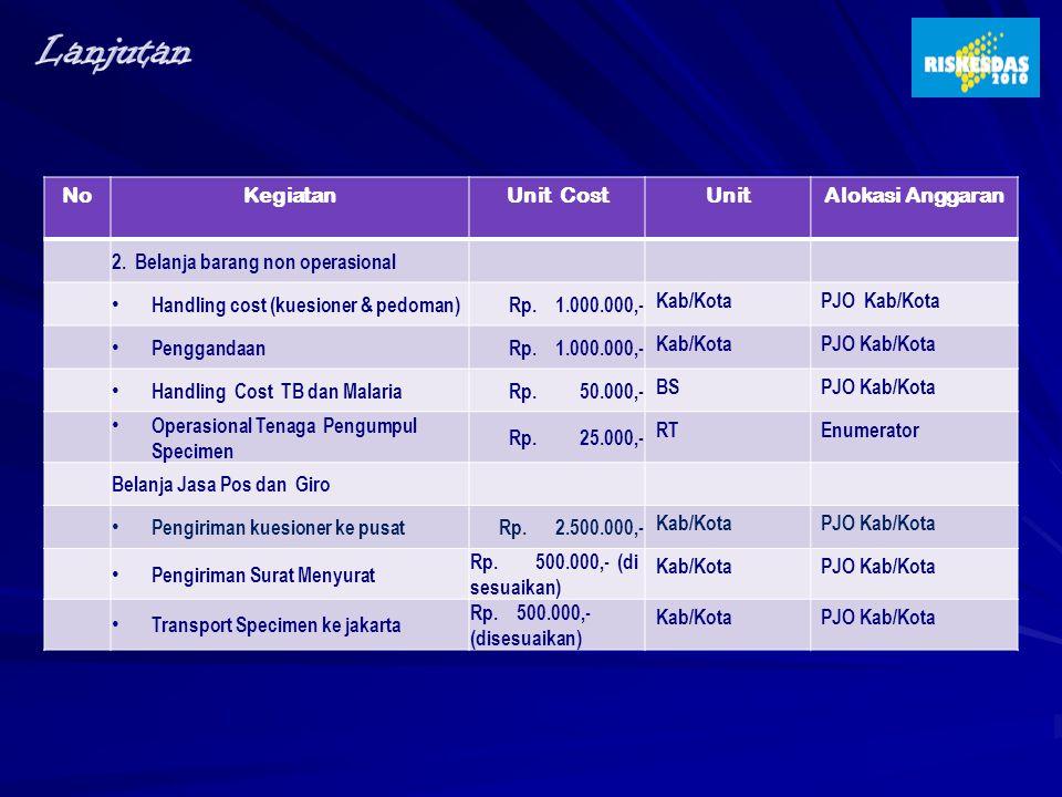NoKegiatanUnit CostUnitAlokasi Anggaran 2. Belanja barang non operasional • Handling cost (kuesioner & pedoman)Rp. 1.000.000,- Kab/KotaPJO Kab/Kota •