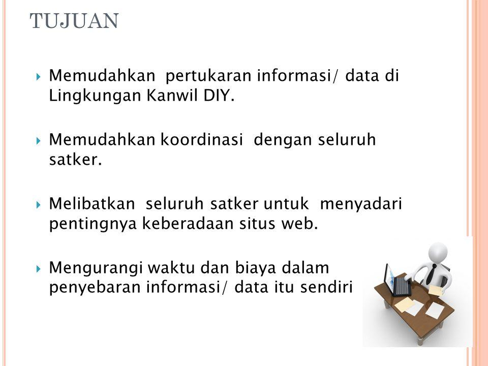 TUJUAN  Memudahkan pertukaran informasi/ data di Lingkungan Kanwil DIY.  Memudahkan koordinasi dengan seluruh satker.  Melibatkan seluruh satker un