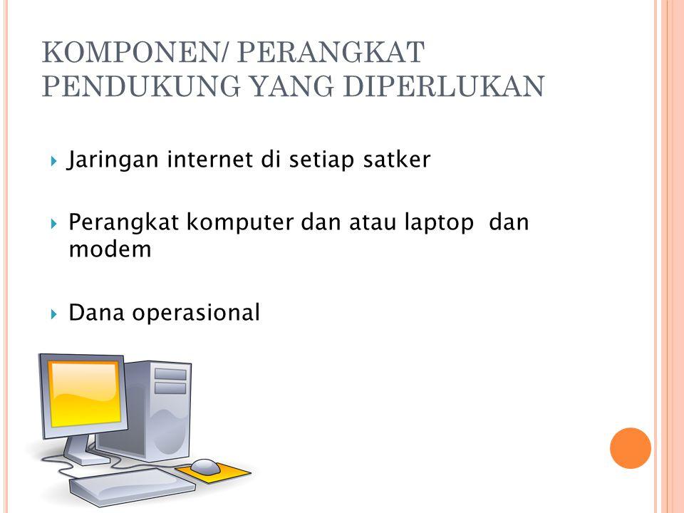 KOMPONEN/ PERANGKAT PENDUKUNG YANG DIPERLUKAN  Jaringan internet di setiap satker  Perangkat komputer dan atau laptop dan modem  Dana operasional