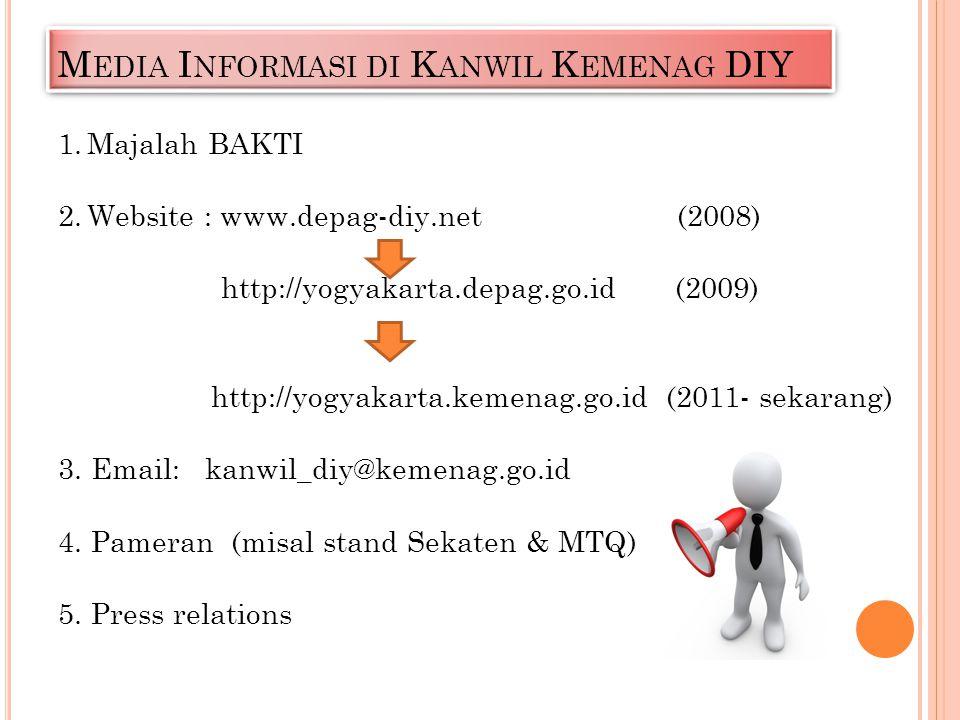 M EDIA I NFORMASI DI K ANWIL K EMENAG DIY 1.Majalah BAKTI 2.Website : www.depag-diy.net (2008) http://yogyakarta.depag.go.id (2009) http://yogyakarta.