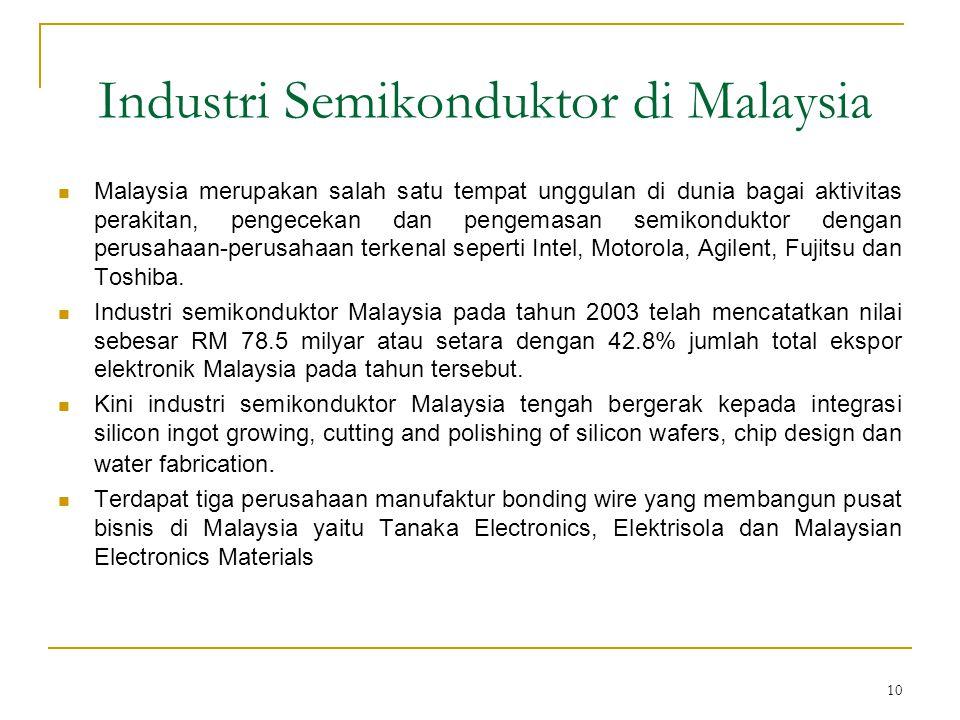 10 Industri Semikonduktor di Malaysia  Malaysia merupakan salah satu tempat unggulan di dunia bagai aktivitas perakitan, pengecekan dan pengemasan semikonduktor dengan perusahaan-perusahaan terkenal seperti Intel, Motorola, Agilent, Fujitsu dan Toshiba.