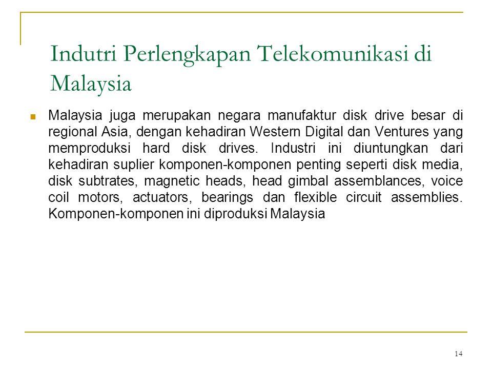 14 Indutri Perlengkapan Telekomunikasi di Malaysia  Malaysia juga merupakan negara manufaktur disk drive besar di regional Asia, dengan kehadiran Western Digital dan Ventures yang memproduksi hard disk drives.