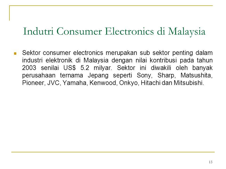 15 Indutri Consumer Electronics di Malaysia  Sektor consumer electronics merupakan sub sektor penting dalam industri elektronik di Malaysia dengan nilai kontribusi pada tahun 2003 senilai US$ 5.2 milyar.