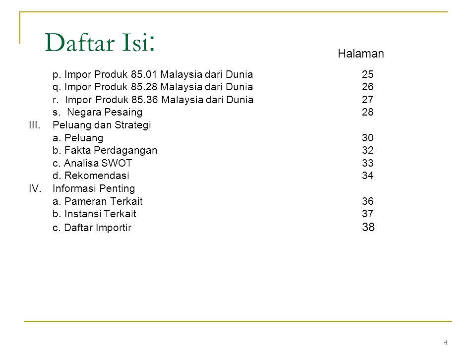 4 Daftar Isi : p. Impor Produk 85.01 Malaysia dari Dunia25 q.