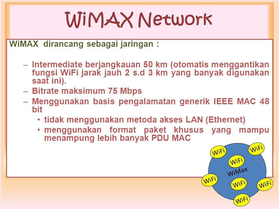 WiMAX Network WiMAX dirancang sebagai jaringan : –Intermediate berjangkauan 50 km (otomatis menggantikan fungsi WiFi jarak jauh 2 s.d 3 km yang banyak