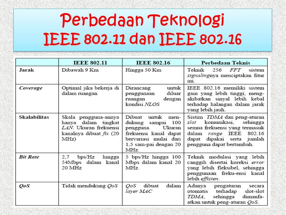 IEEE 802.11 dan IEEE Perbedaan Teknologi IEEE 802.11 dan IEEE 802.16