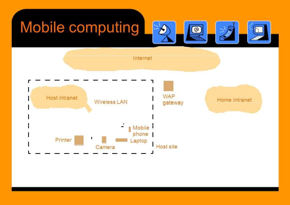 gateway M bil Mobilecomputing WAP gateway Host intranet Home intranet Wireless LAN Host site Camera Mobile phone Printer Laptop Internet