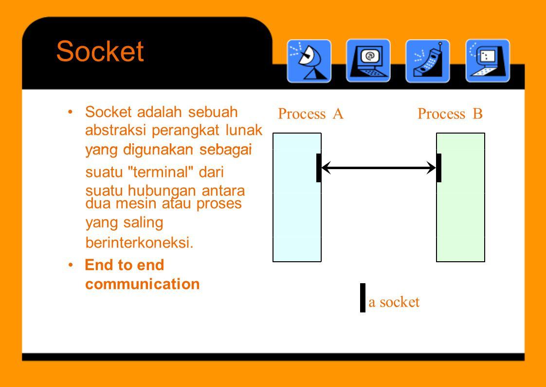 yang digunakan sebagai Socket •Socket adalah sebuah abstraksi perangkat lunak Process AProcess AProcess BProcess B yangdigunakansebagai communication a socket suatu terminal dari suatu hubungan antara dua mesin atau proses yang saling berinterkoneksi.