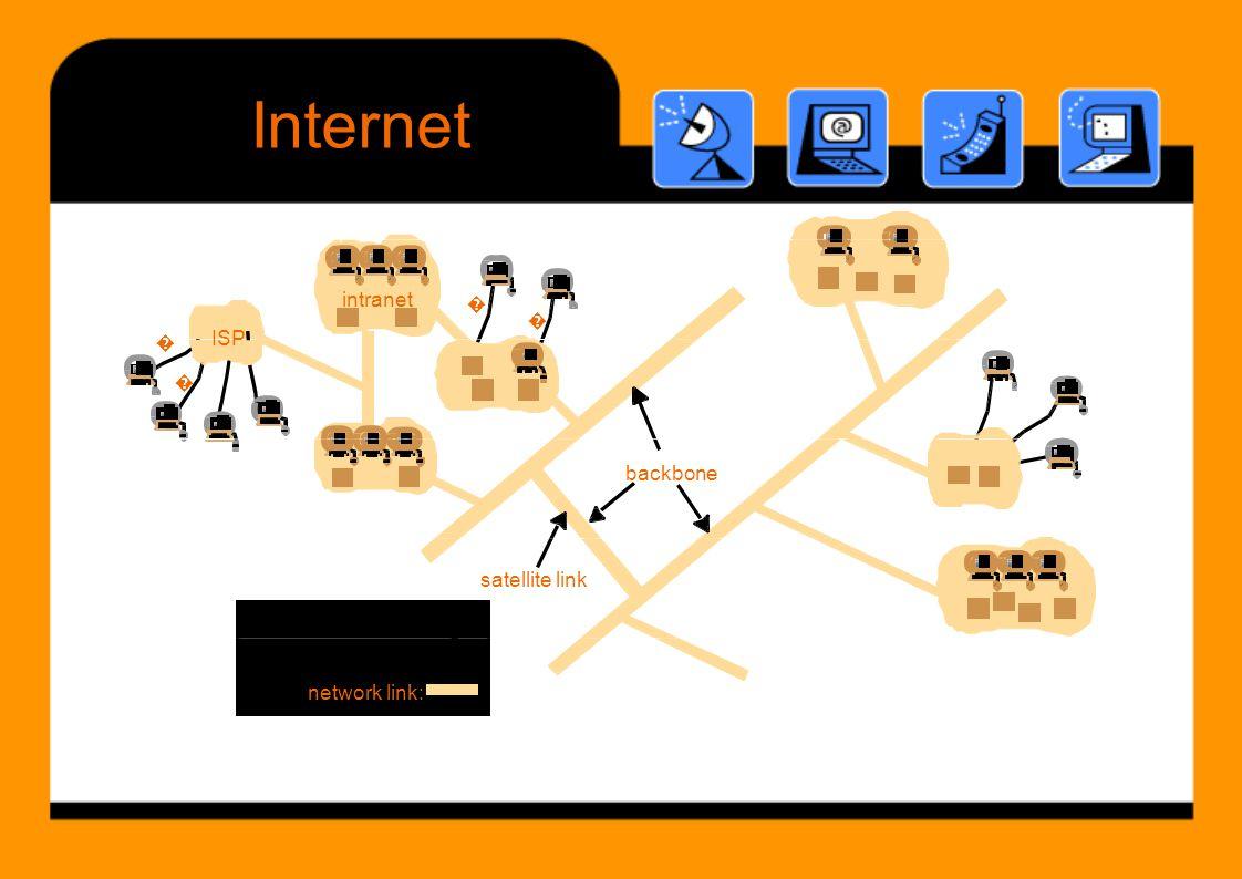 � ISP desktop computer: server: Internet � ISP � intranet � � backbone satellite link network link: