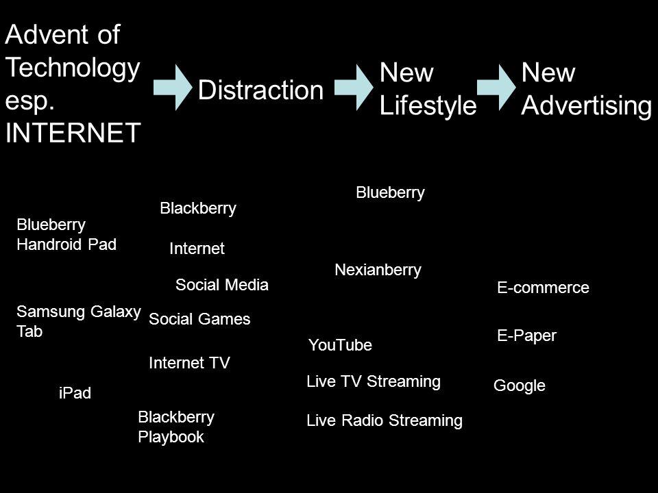 30 TVC, Radio, Print Ads will no longer be the advertising hero.