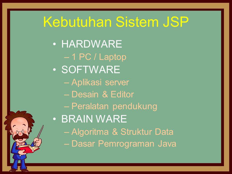 Software Utama •Java Standard Development Kit •JVM (Java Virtual Machine) •Server Web + JSP (Tomcat Apache) •Basis Data : MySQL atau Ms Access •Web Editor : Netbeans, Dreamwever, Notepad, Edit Plus •Driver database : mysql_connector –Driver tambahan tidak diperlukan bila anda menggunakan MS Access,