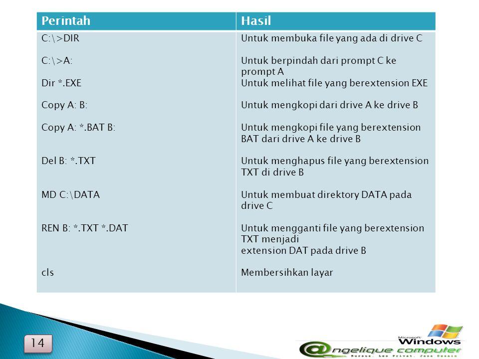 14 PerintahHasil C:\>DIR C:\>A: Dir *.EXE Copy A: B: Copy A: *.BAT B: Del B: *.TXT MD C:\DATA REN B: *.TXT *.DAT cls Untuk membuka file yang ada di dr