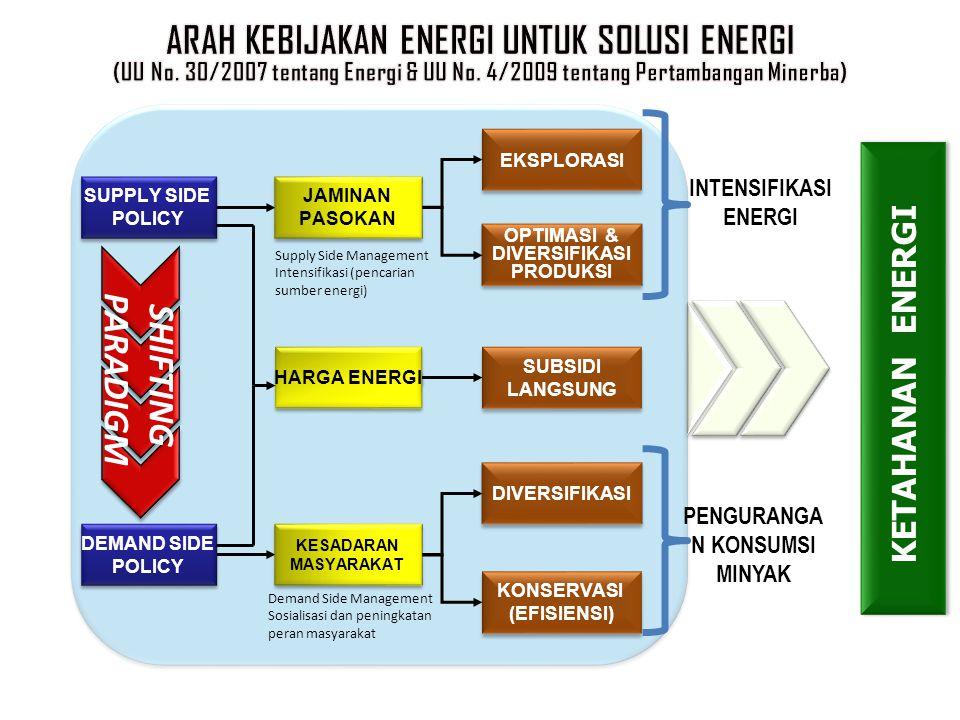 Target ARN Bidang Fokus Energi 1.Mendukung tercapainya program Bauran Energi Nasional sesuai KEN untuk ketahanan energi nasional 2.Terciptanya SDM sektor energi dan riset bidang energi sesuai dengan kuantitas dan kualitas untuk mendukung pelaksanaan program KEN 3.Terciptanya kegiatan energi yang memiliki nilai tambah untuk peningkatan kesejahteraan rakyat.
