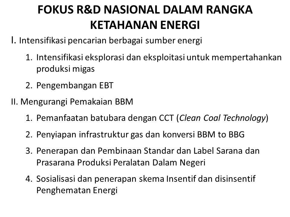 Agenda Riset Nasional untuk bidang Energi 1)Tema riset Peningkatan Elektrifikasi Nasional.